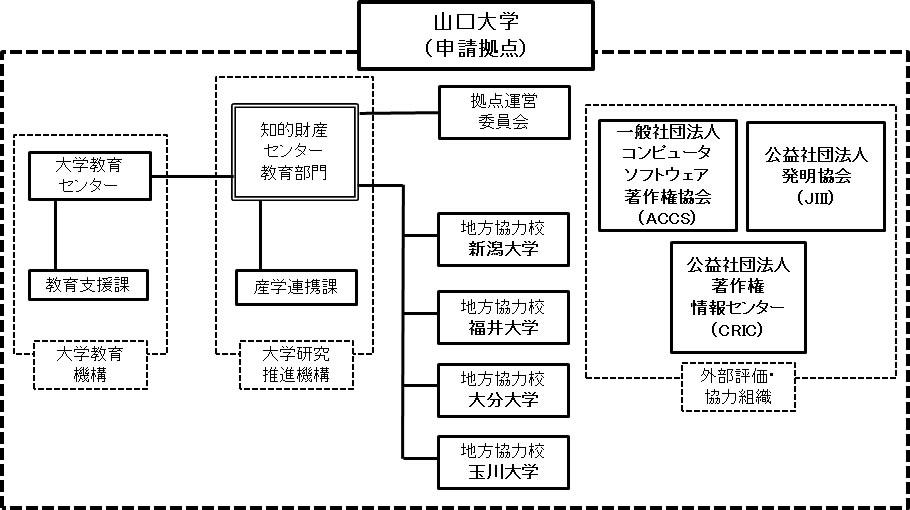 kyoudou_sosiki